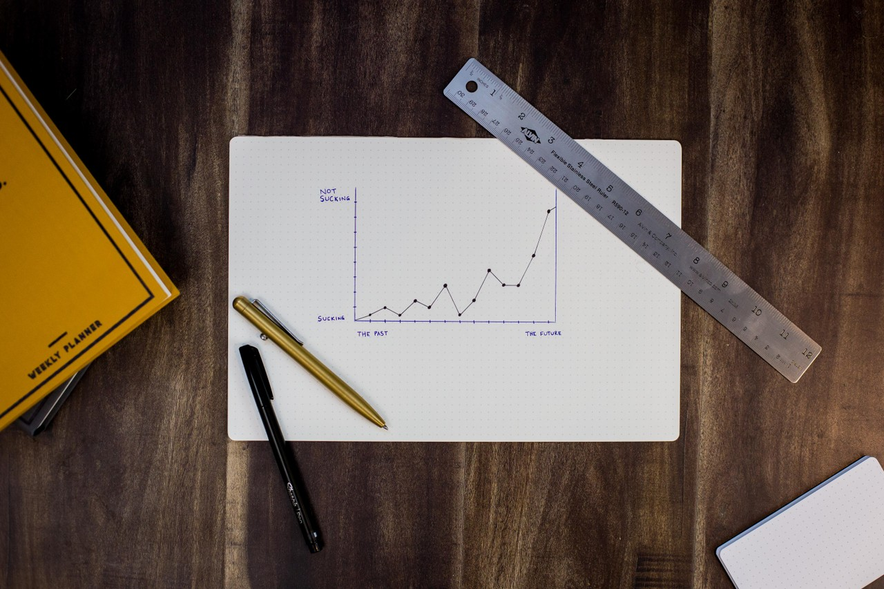 The Least Squares Regression Method – How to Find the Line of Best Fit