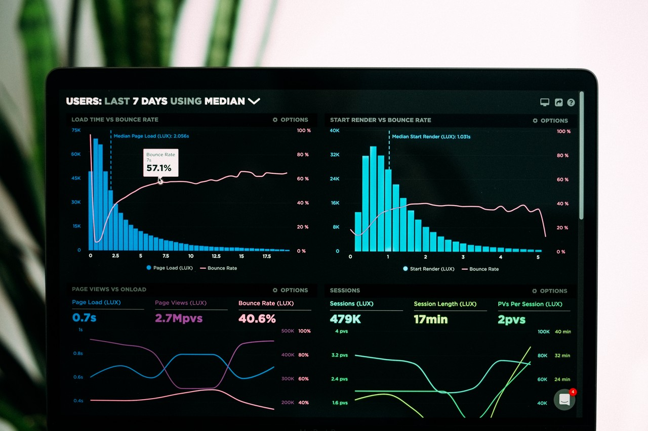 How to create an analytics dashboard in a Django app