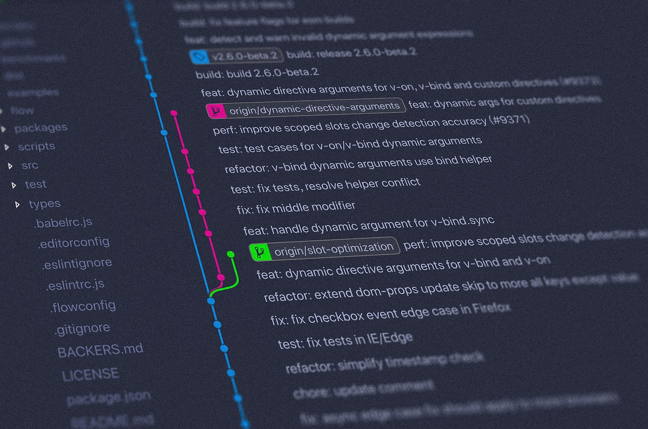 Git Blame Explained with Examples